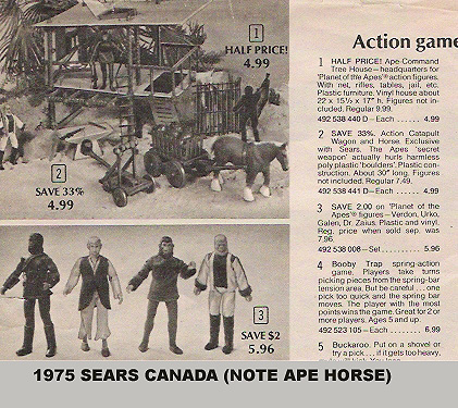 1975 Sears catalog featuring the Exclusive Apes Horse